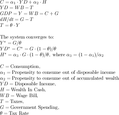 \\ C=\alpha_1 \cdot YD+\alpha_2 \cdot H \\  YD = WB - T \\ GDP=Y =WB = C + G \\ dH/dt= G - T \\ T=\theta \cdot Y \\ \\ \text{The system converges to:} \\ Y^{*}= G/\theta\\ YD^{*}=C^{*}=G \cdot (1-\theta)/\theta \\ H^{*} =\alpha_3 \cdot G \cdot (1-\theta)/\theta ,\; \text{where} \; \alpha_3 = (1-\alpha_1)/\alpha_2 \\ \\ C = \text{Consumption}, \\ \alpha_1 = \text{Propensity to consume out of disposable income} \\ \alpha_2 = \text{Propensity to consume out of accumulated wealth} \\ YD = \text{Disposable Income}, \\  H = \text{Wealth In Cash}, \\ WB = \text{Wage Bill}, \\ T = \text{Taxes}, \\  G = \text{Government Spending}, \\ \theta =\text{Tax Rate} \\